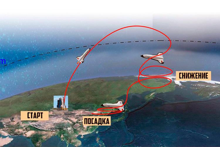 космический самолет из китая