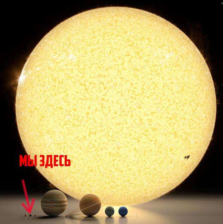 сравнение Земли и солнца