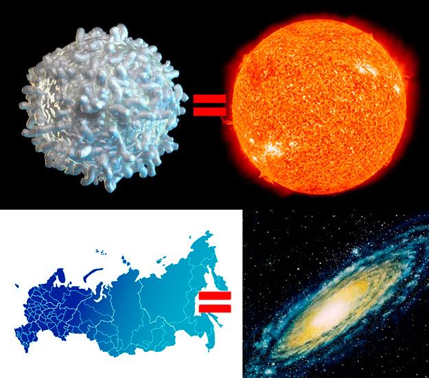 Сравнение размеров солнца