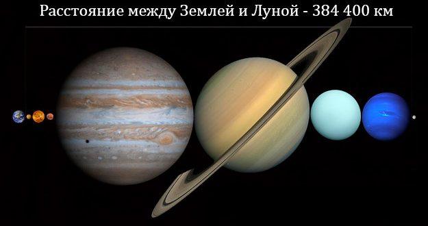 расстояние между землей и луной планеты