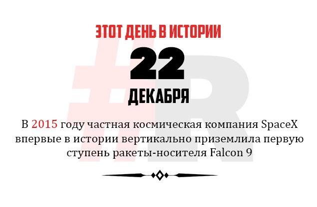 День в истории 22 декабря